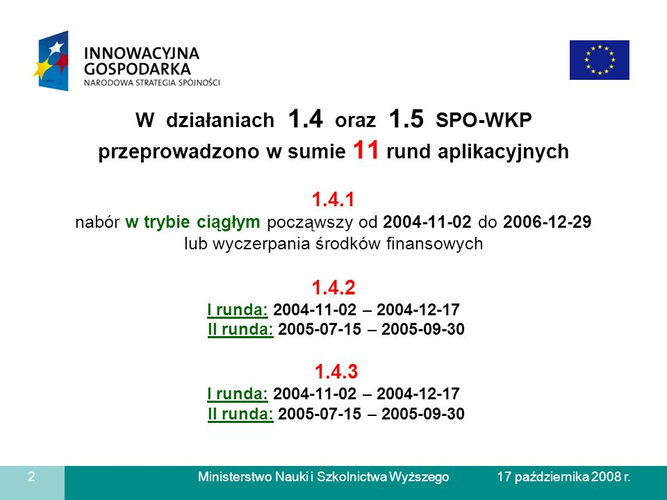 W działaniach 1.4 oraz 1.5 SPO-WKP przeprowadzono w sumie 11 rund aplikacyjnych 1.4.1 nabór w trybie ciągłym począwszy od 2004-11-02 do 2006-12-29 lub wyczerpania środków finansowych 1.4.2 I runda: 2004-11-02 – 2004-12-17 II runda: 2005-07-15 – 2005-09-30 1.4.3 I runda: 2004-11-02 – 2004-12-17 II runda: 2005-07-15 – 2005-09-30