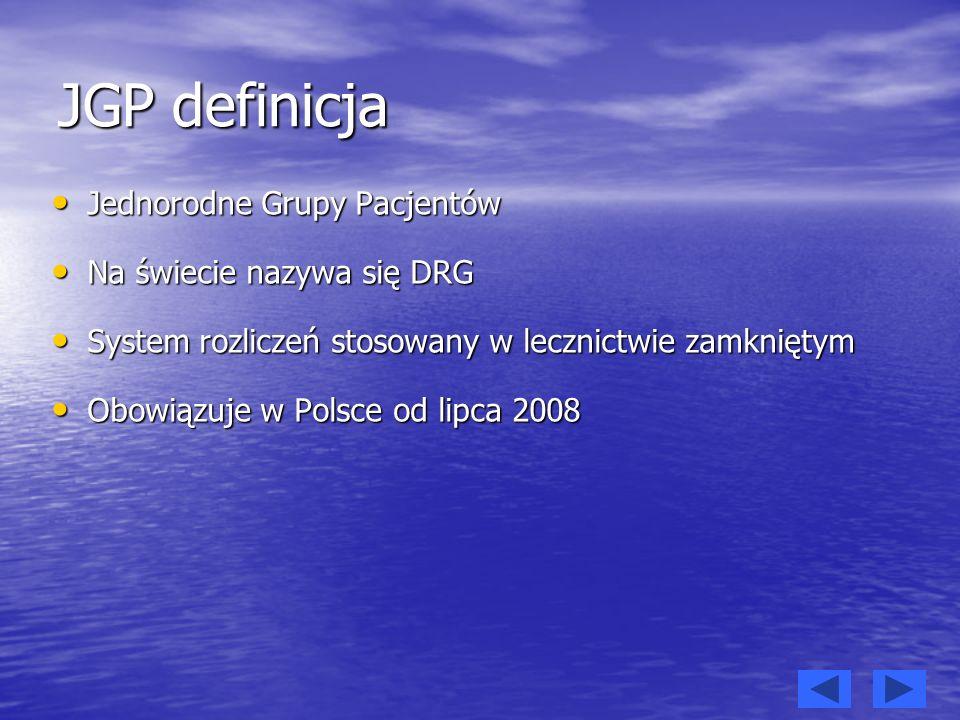 JGP definicja Jednorodne Grupy Pacjentów Na świecie nazywa się DRG