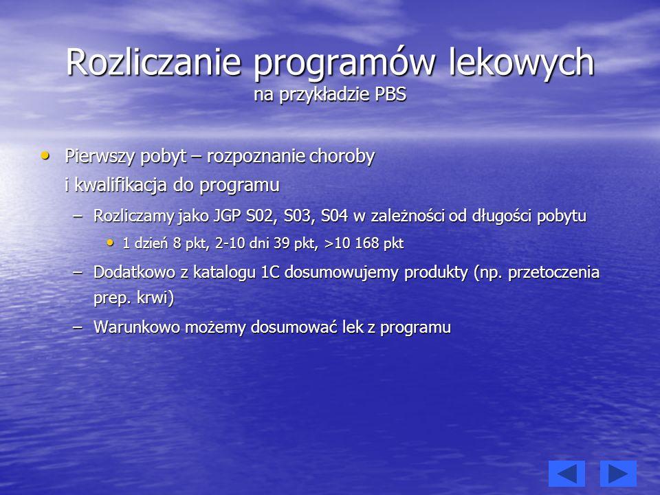 Rozliczanie programów lekowych na przykładzie PBS