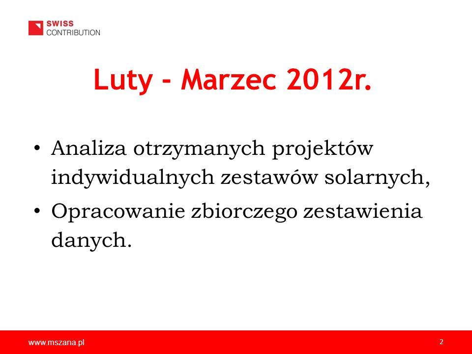 Luty - Marzec 2012r. Analiza otrzymanych projektów indywidualnych zestawów solarnych, Opracowanie zbiorczego zestawienia danych.