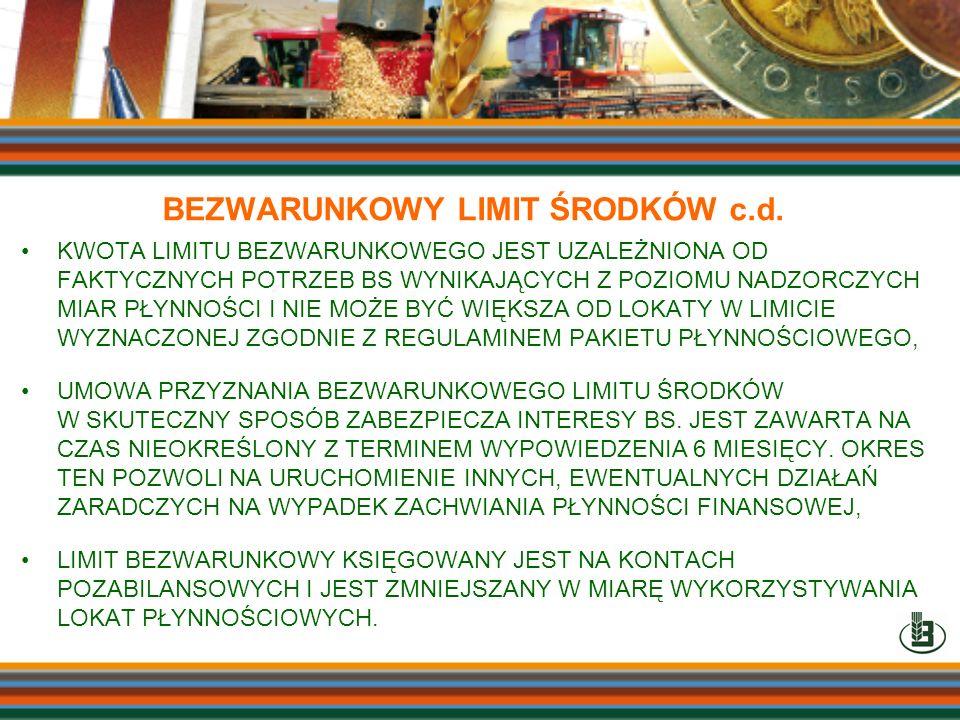 BEZWARUNKOWY LIMIT ŚRODKÓW c.d.