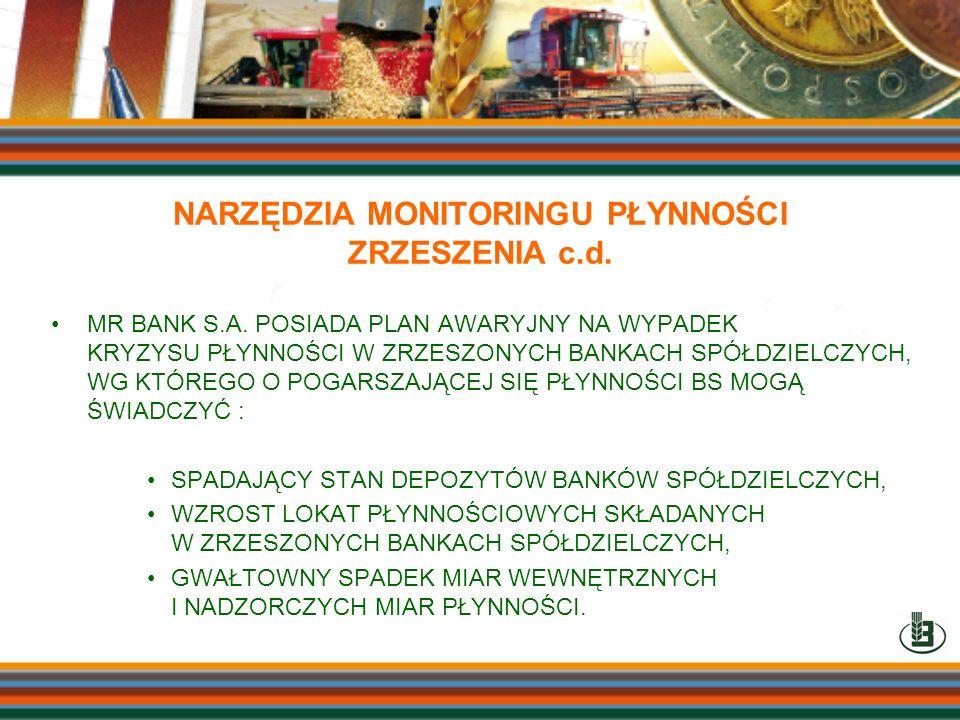 NARZĘDZIA MONITORINGU PŁYNNOŚCI ZRZESZENIA c.d.
