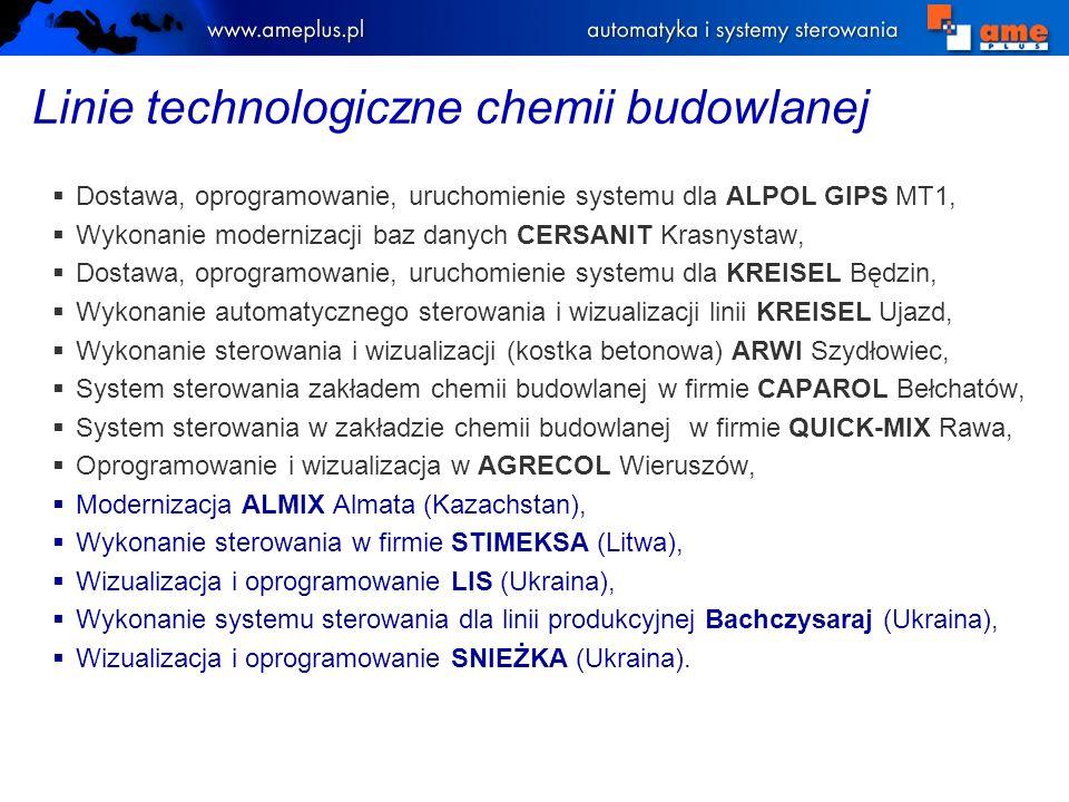 Linie technologiczne chemii budowlanej