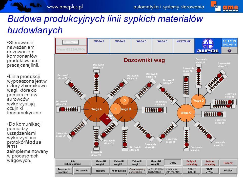 Budowa produkcyjnych linii sypkich materiałów budowlanych