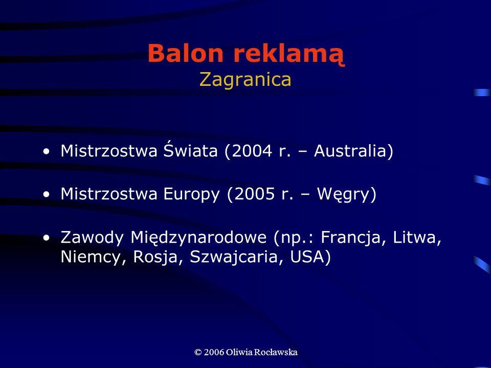 Balon reklamą Zagranica