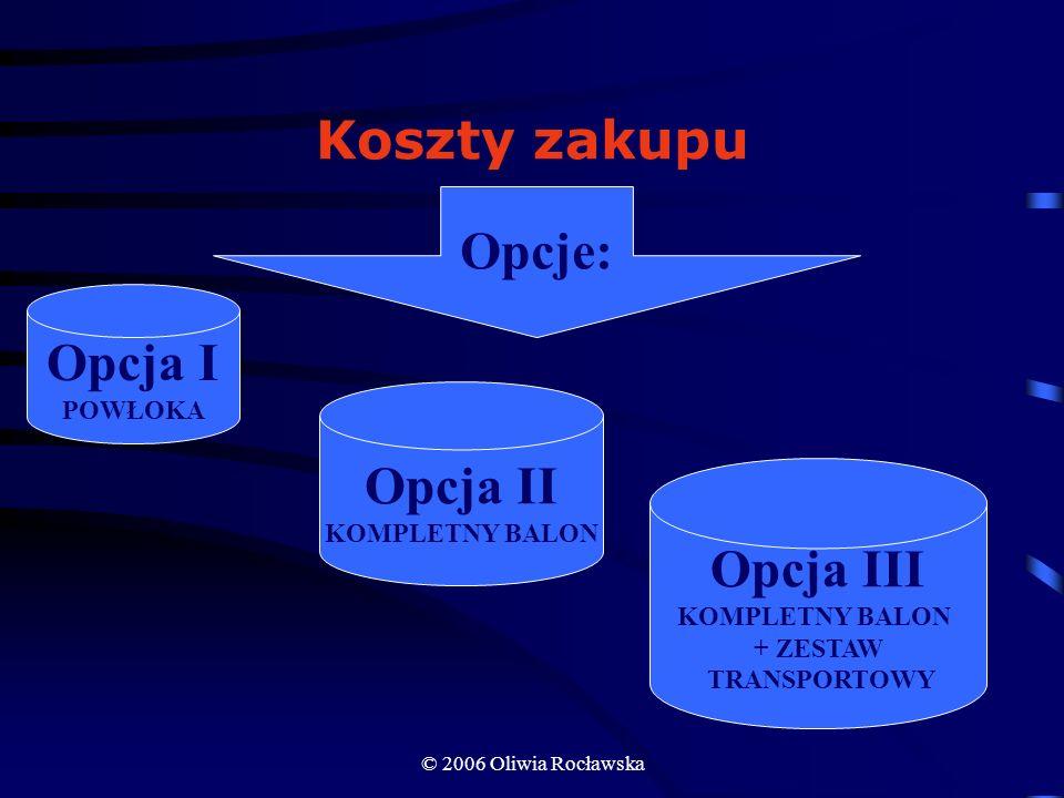 KOMPLETNY BALON + ZESTAW TRANSPORTOWY