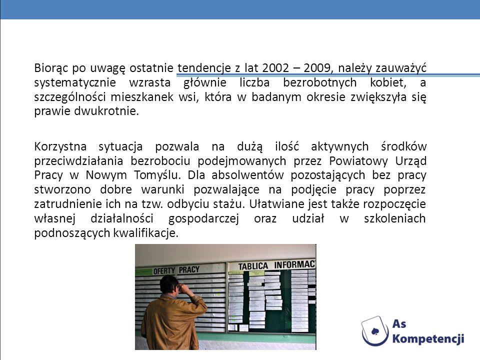 Biorąc po uwagę ostatnie tendencje z lat 2002 – 2009, należy zauważyć systematycznie wzrasta głównie liczba bezrobotnych kobiet, a szczególności mieszkanek wsi, która w badanym okresie zwiększyła się prawie dwukrotnie.