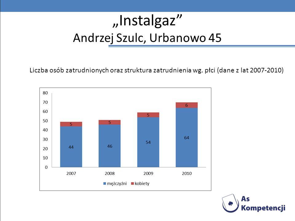 """""""Instalgaz Andrzej Szulc, Urbanowo 45"""