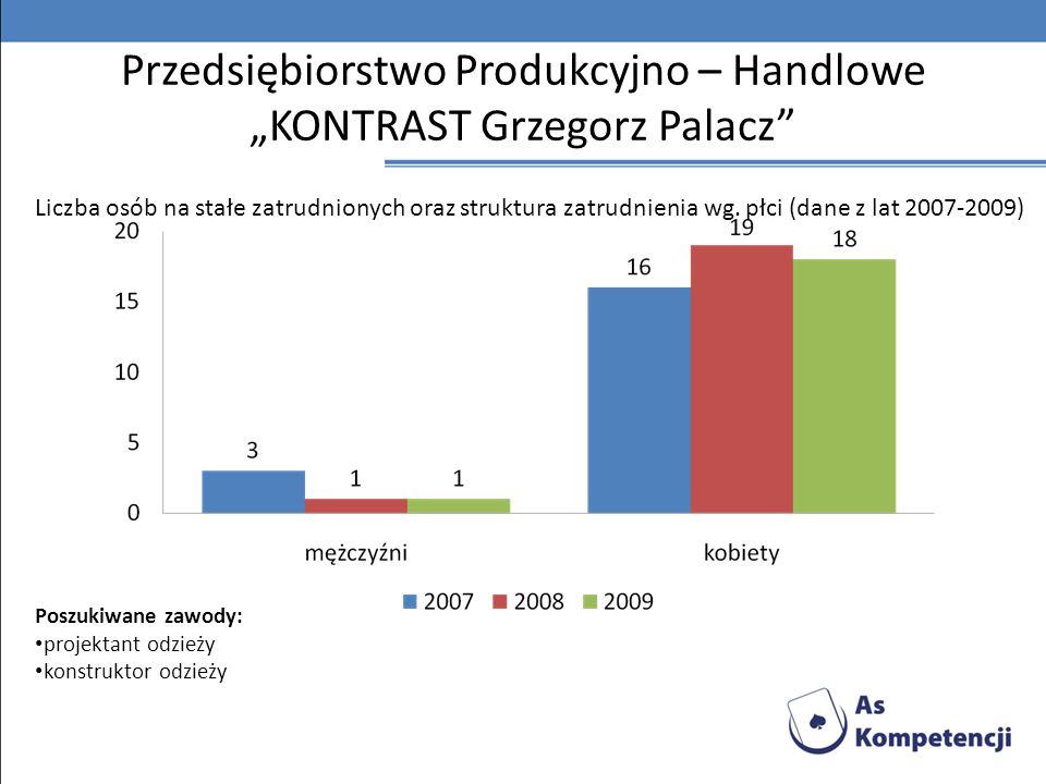 """Przedsiębiorstwo Produkcyjno – Handlowe """"KONTRAST Grzegorz Palacz"""
