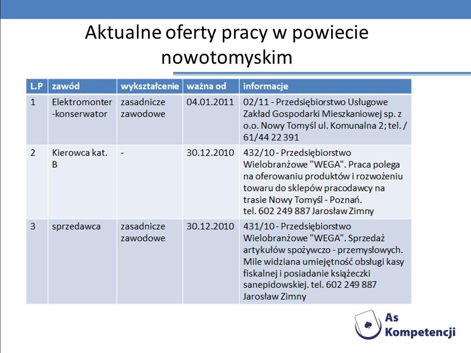 Aktualne oferty pracy w powiecie nowotomyskim