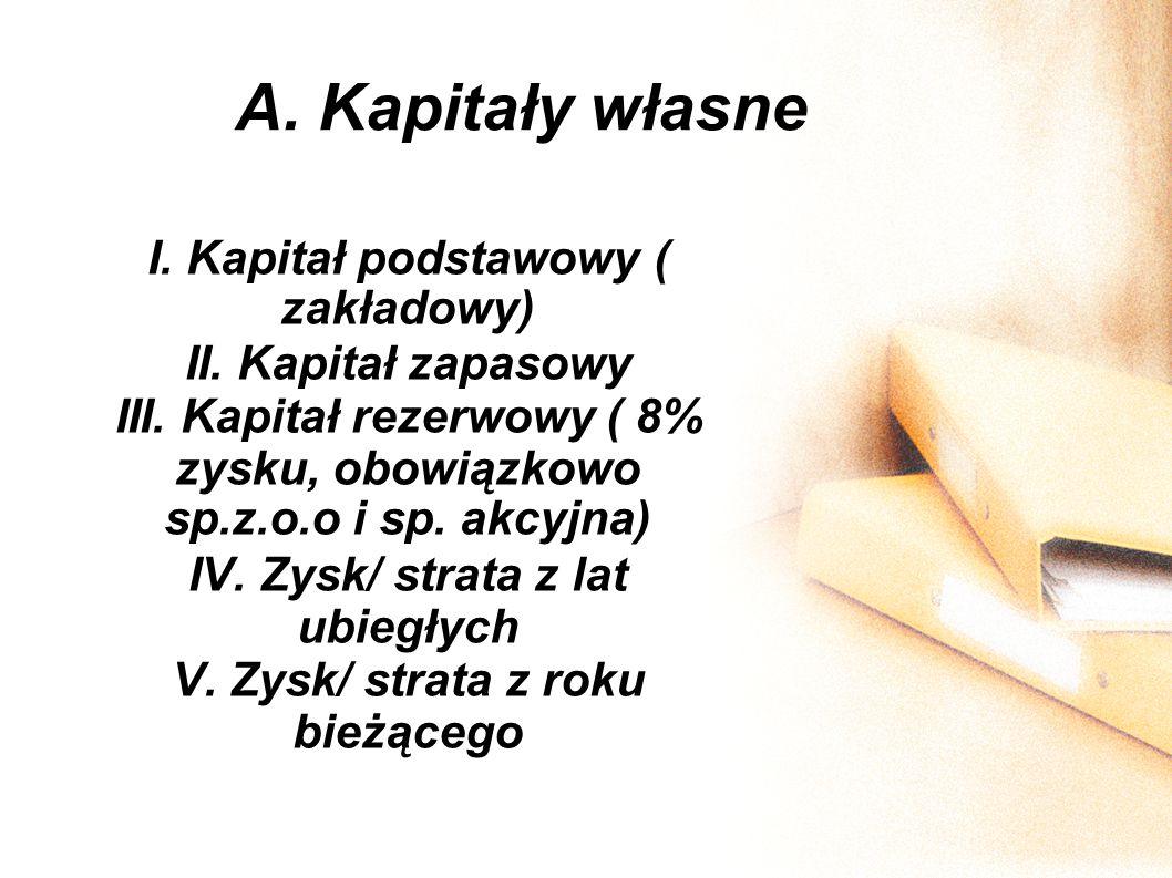 A. Kapitały własne I. Kapitał podstawowy ( zakładowy)