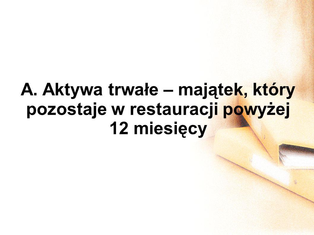 A. Aktywa trwałe – majątek, który pozostaje w restauracji powyżej 12 miesięcy