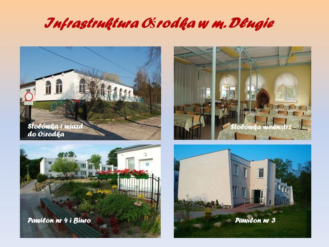 Infrastruktura Ośrodka w m. Długie