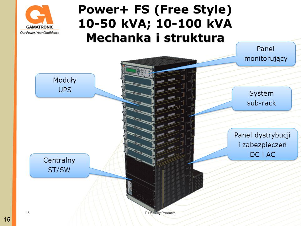 Power+ FS (Free Style) 10-50 kVA; 10-100 kVA Mechanka i struktura