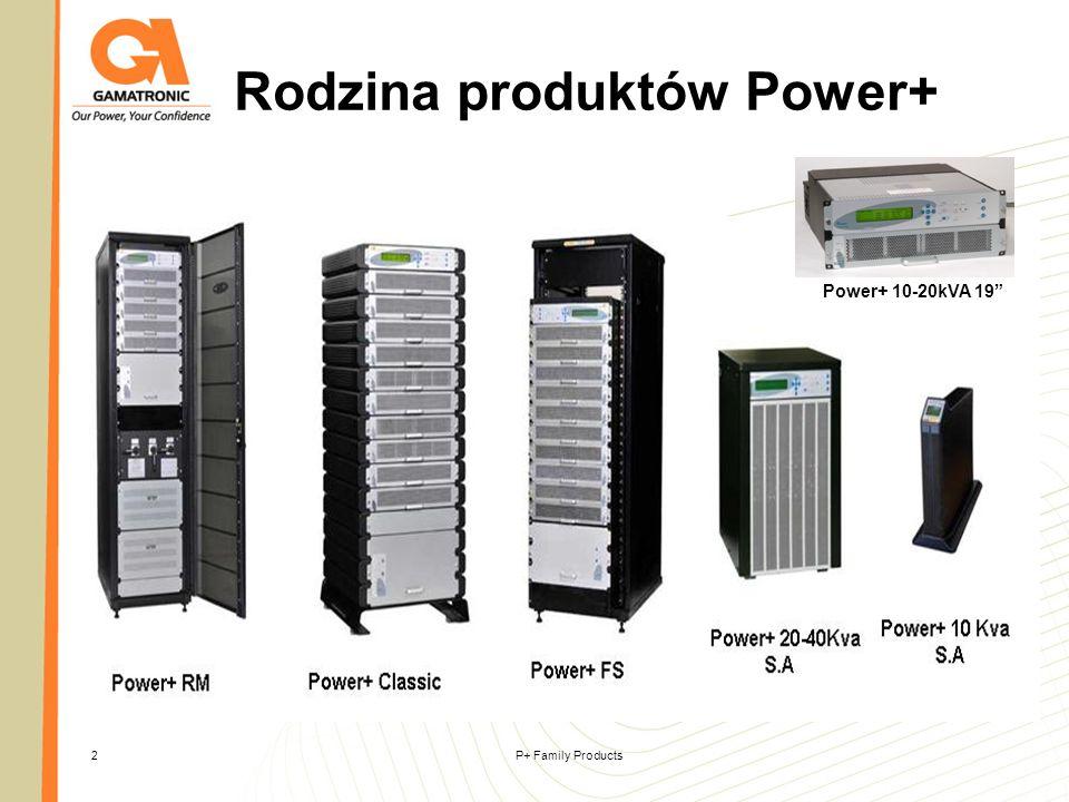Rodzina produktów Power+