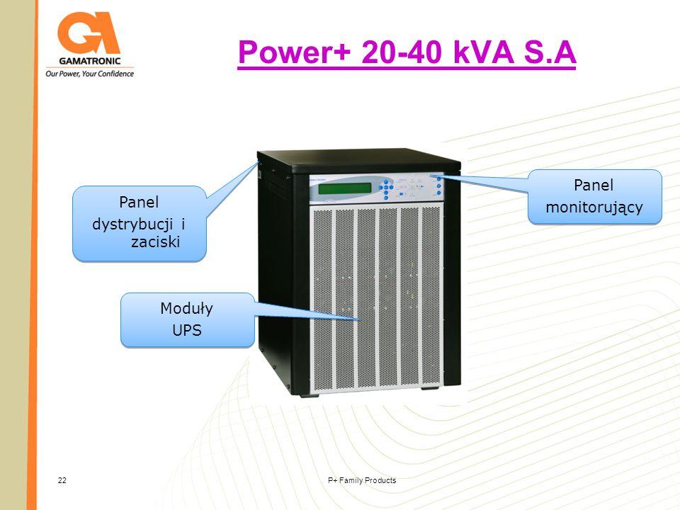 Power+ 20-40 kVA S.A Panel monitorujący Panel dystrybucji i zaciski