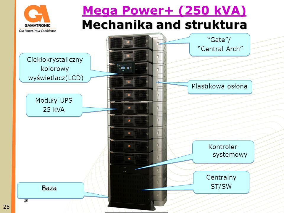 Mega Power+ (250 kVA) Mechanika and struktura