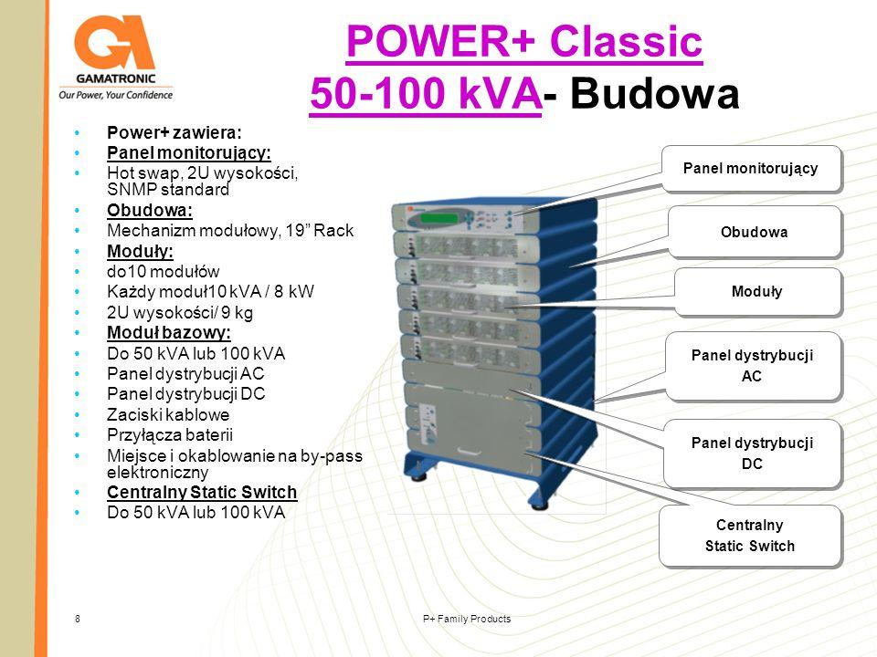 POWER+ Classic 50-100 kVA- Budowa
