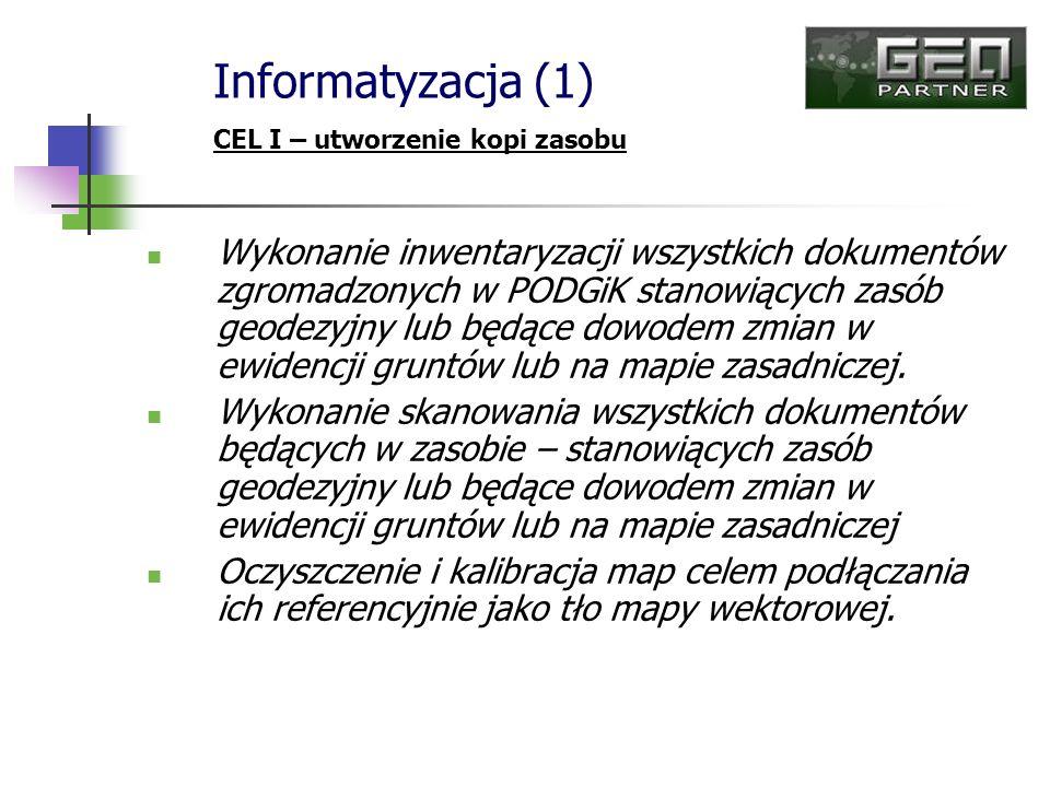 Informatyzacja (1) CEL I – utworzenie kopi zasobu.