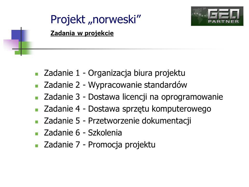 """Projekt """"norweski Zadanie 1 - Organizacja biura projektu"""