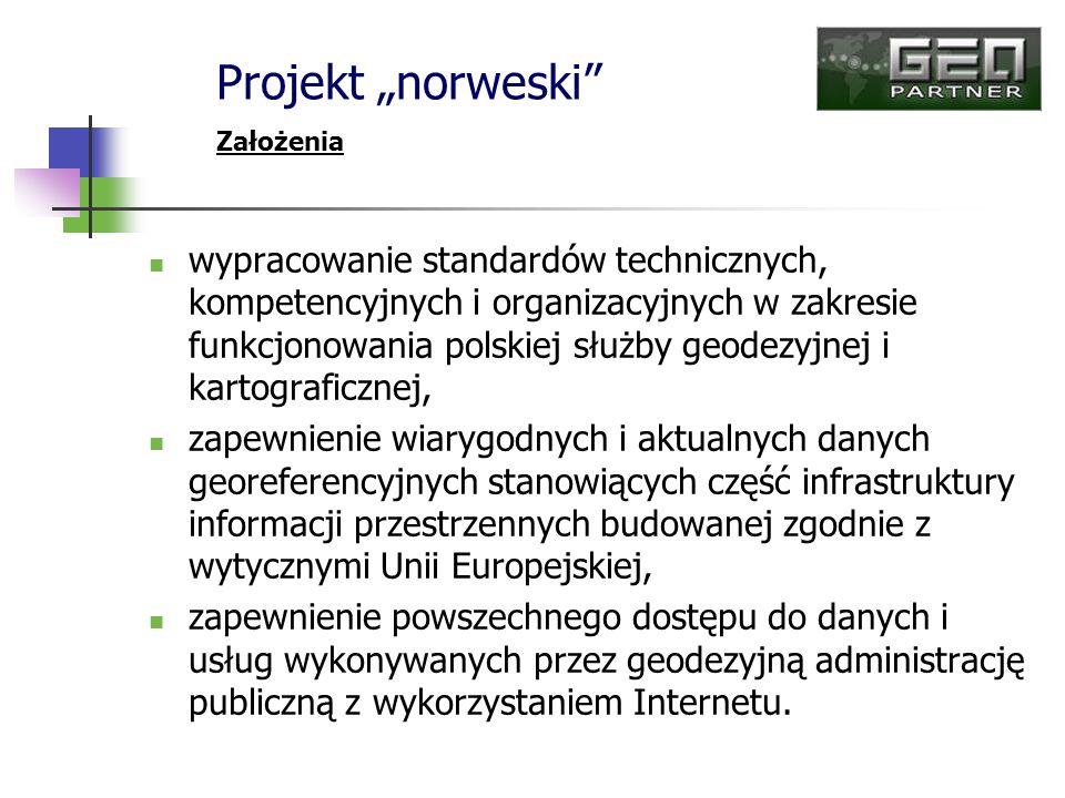 """Projekt """"norweski Założenia."""