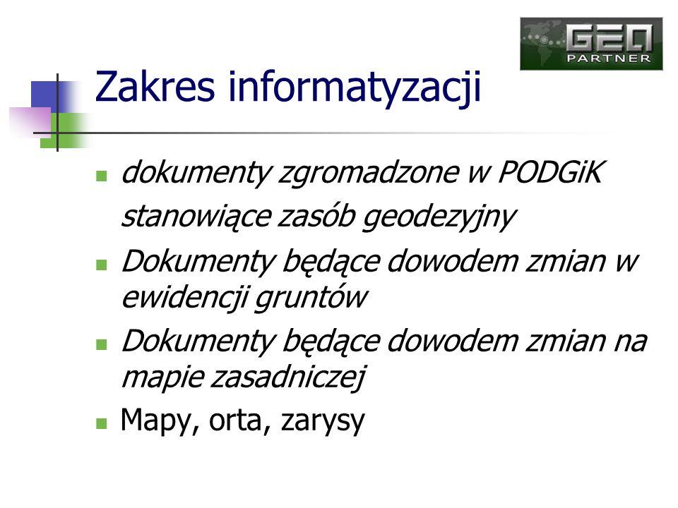 Zakres informatyzacji
