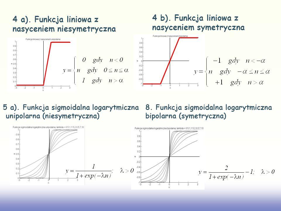4 a). Funkcja liniowa z nasyceniem niesymetryczna