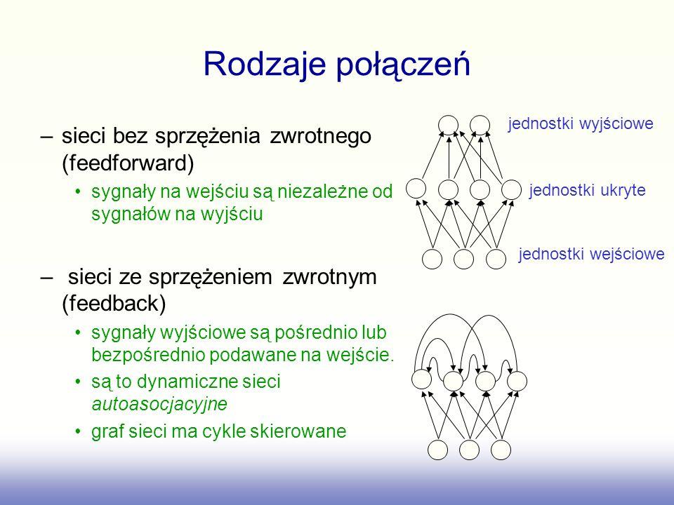 Rodzaje połączeń sieci bez sprzężenia zwrotnego (feedforward)