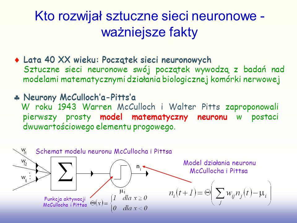 Kto rozwijał sztuczne sieci neuronowe - ważniejsze fakty