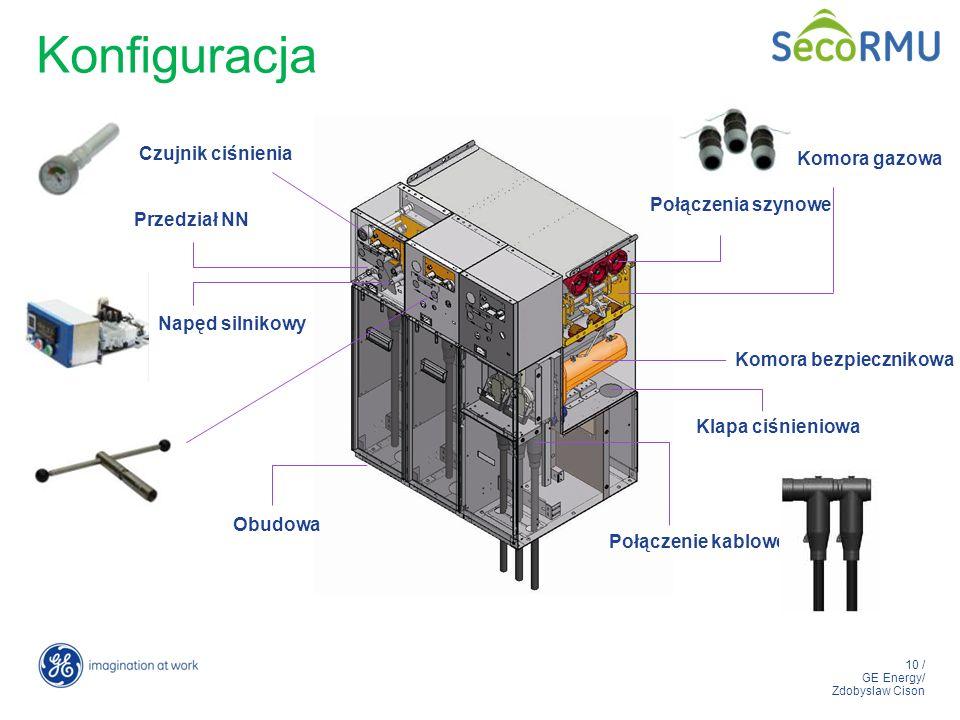 Konfiguracja Czujnik ciśnienia Komora gazowa Połączenia szynowe