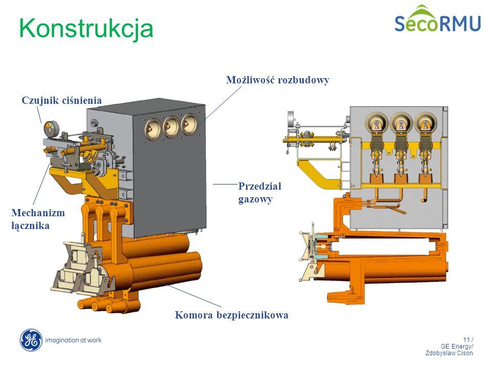 Konstrukcja Możliwość rozbudowy Czujnik ciśnienia Przedział gazowy