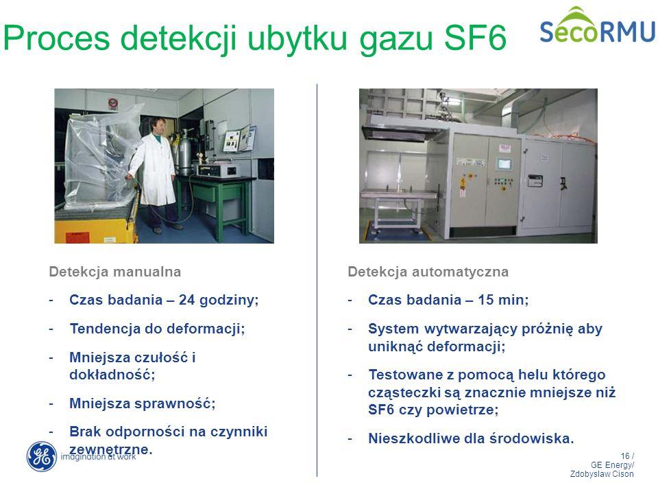 Proces detekcji ubytku gazu SF6