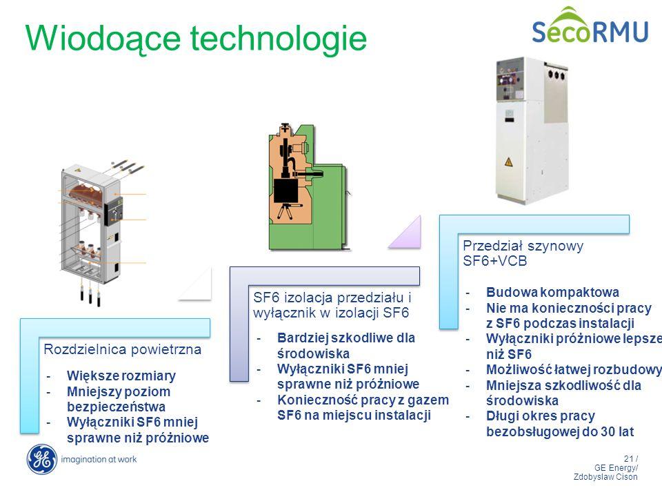 Wiodoące technologie Przedział szynowy SF6+VCB