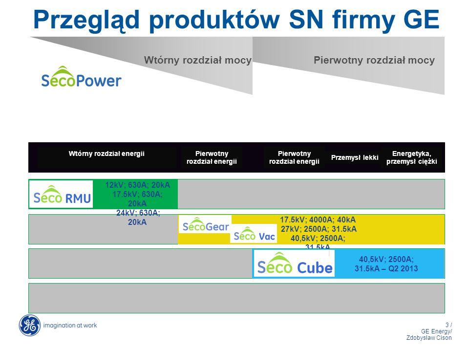 Przegląd produktów SN firmy GE