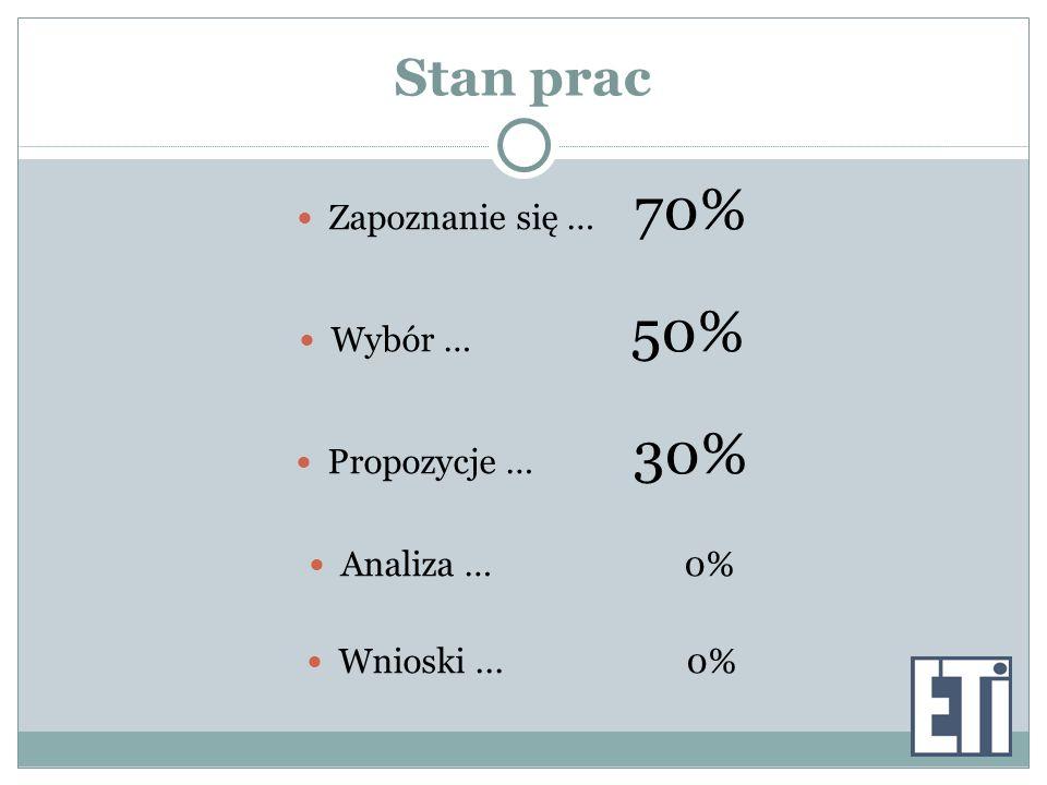 Stan prac Zapoznanie się … 70% Wybór … 50% Propozycje … 30%