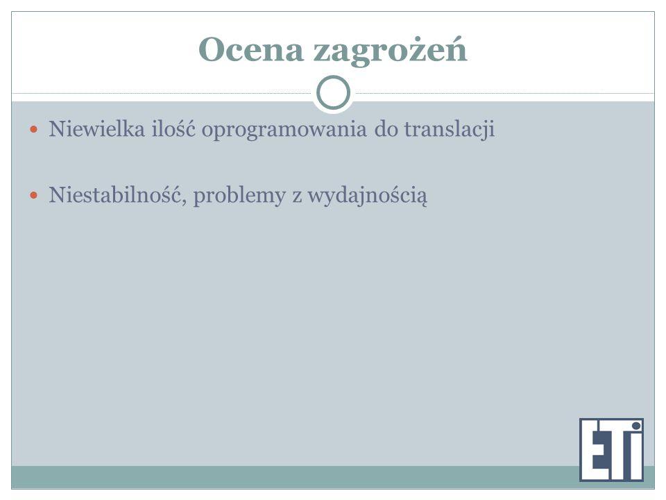 Ocena zagrożeń Niewielka ilość oprogramowania do translacji
