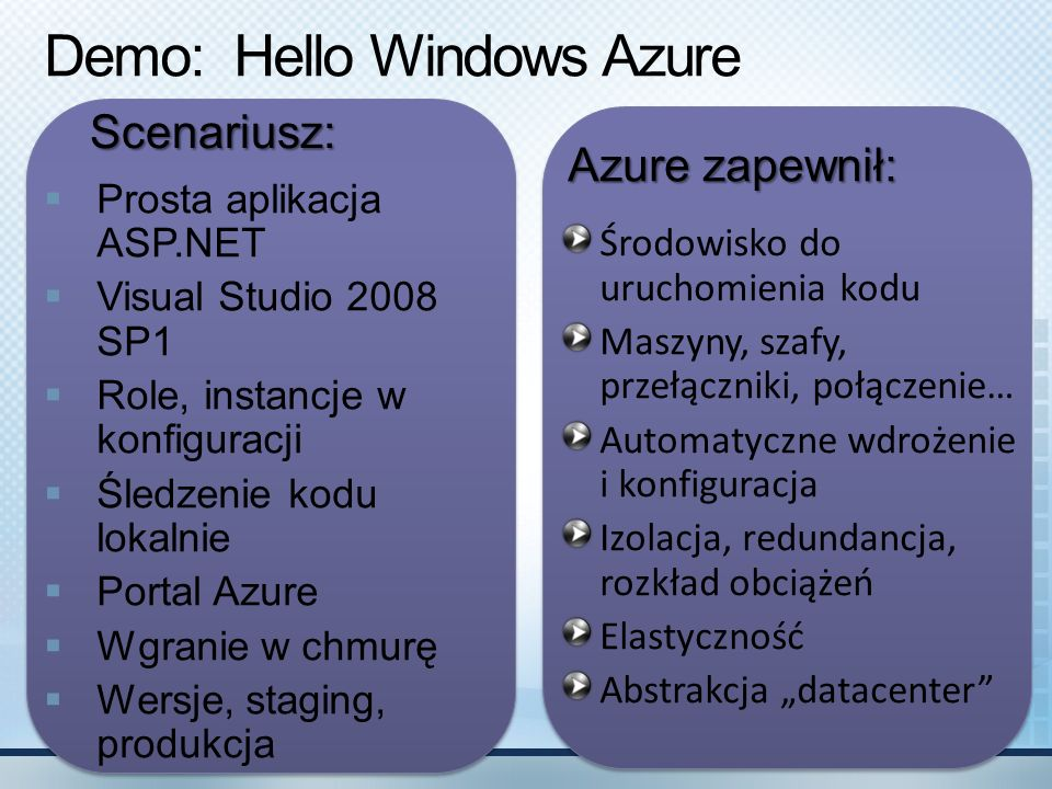 Demo: Hello Windows Azure