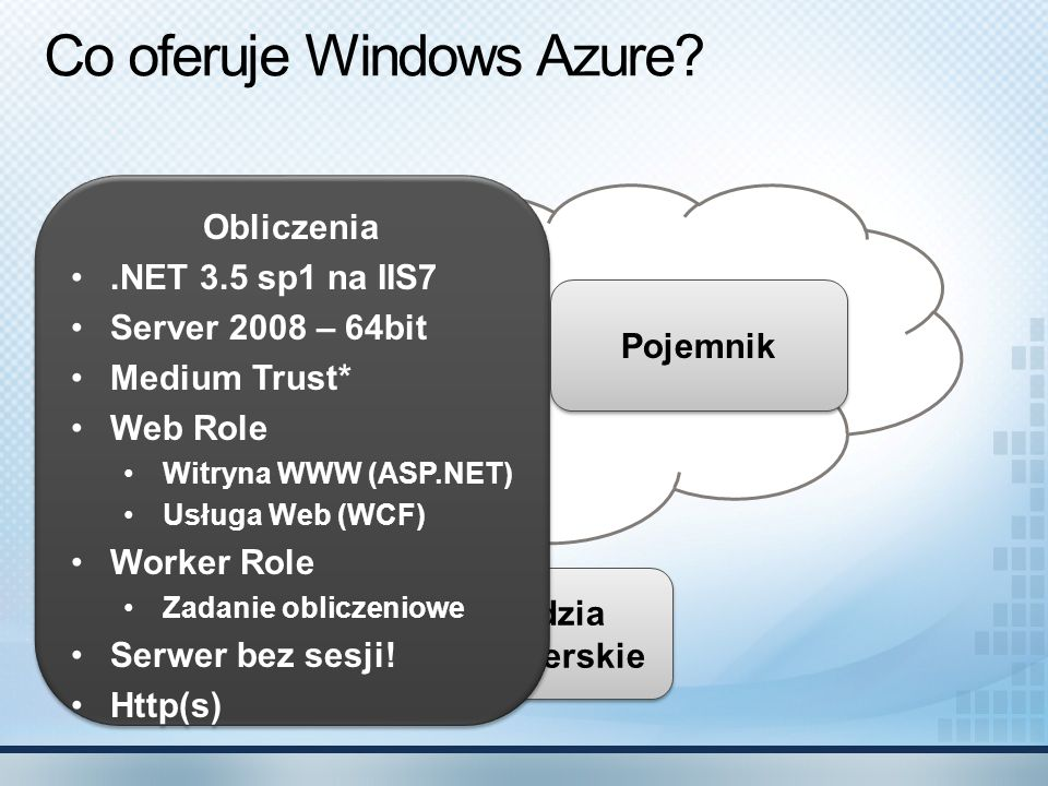 Co oferuje Windows Azure