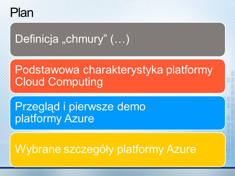 """Plan Definicja """"chmury (…)"""