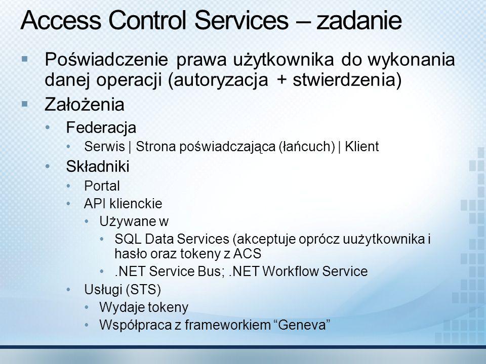 Access Control Services – zadanie