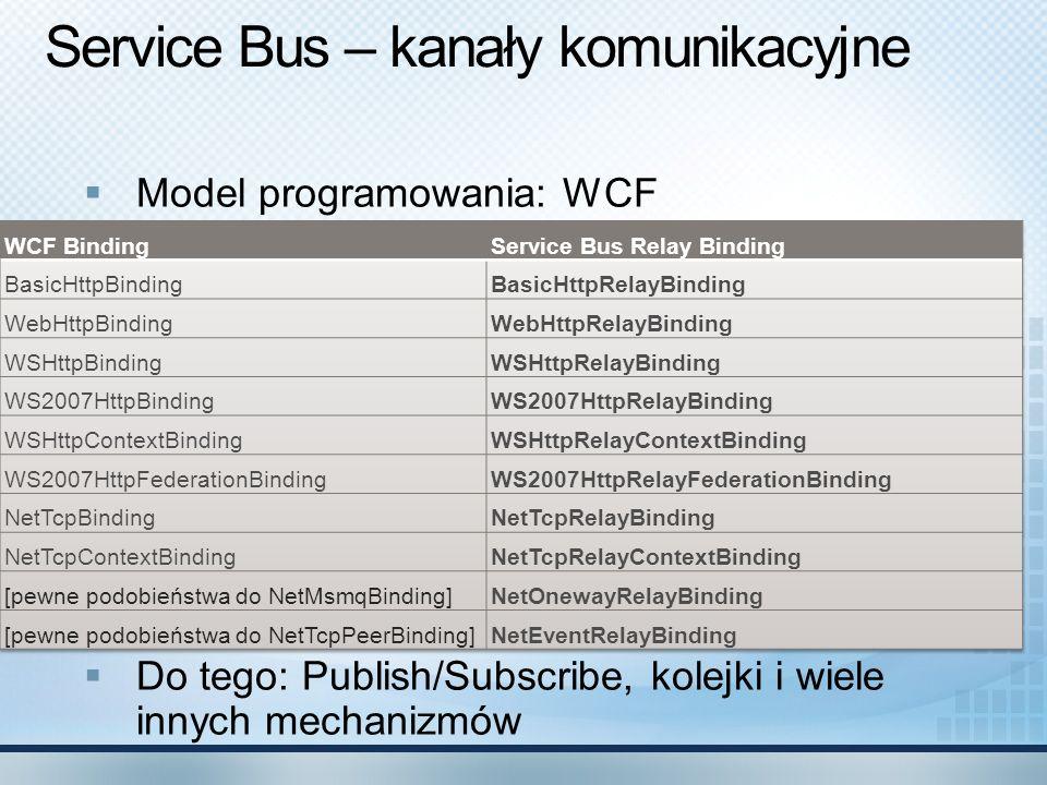 Service Bus – kanały komunikacyjne