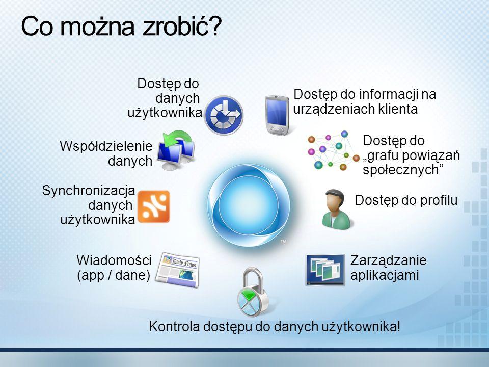 Co można zrobić Dostęp do danych użytkownika Dostęp do informacji na