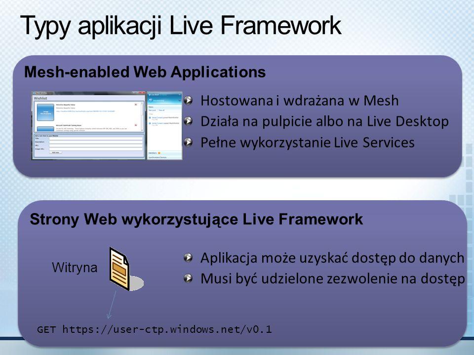 Typy aplikacji Live Framework