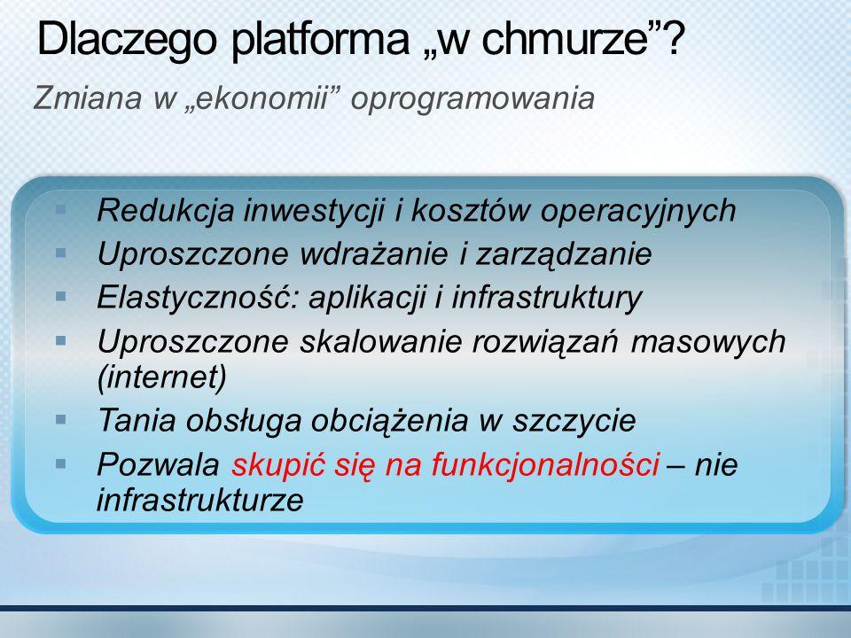 """Dlaczego platforma """"w chmurze"""