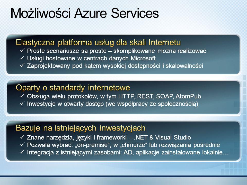 Możliwości Azure Services