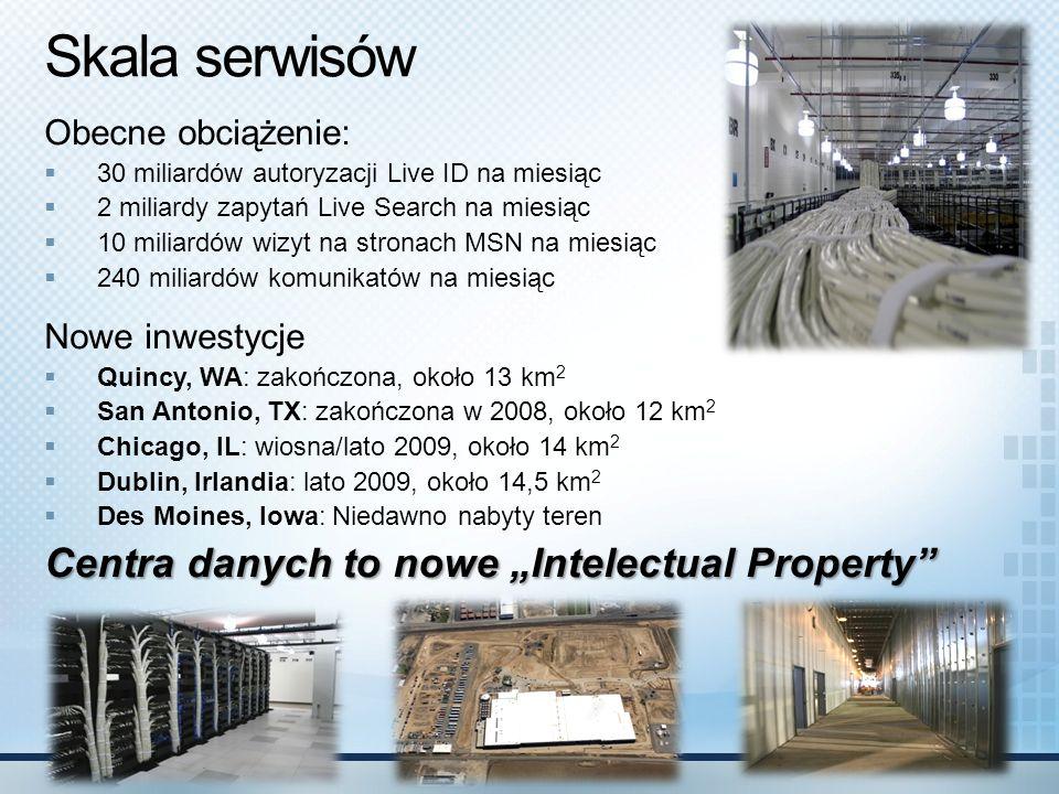 """Skala serwisów Centra danych to nowe """"Intelectual Property"""