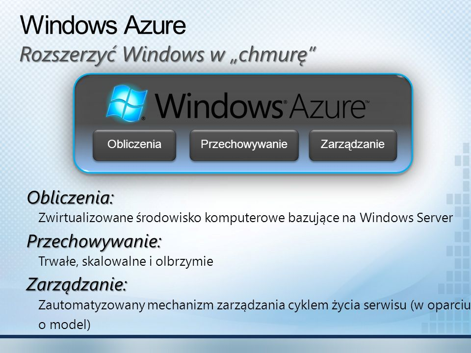 "Windows Azure Rozszerzyć Windows w ""chmurę"