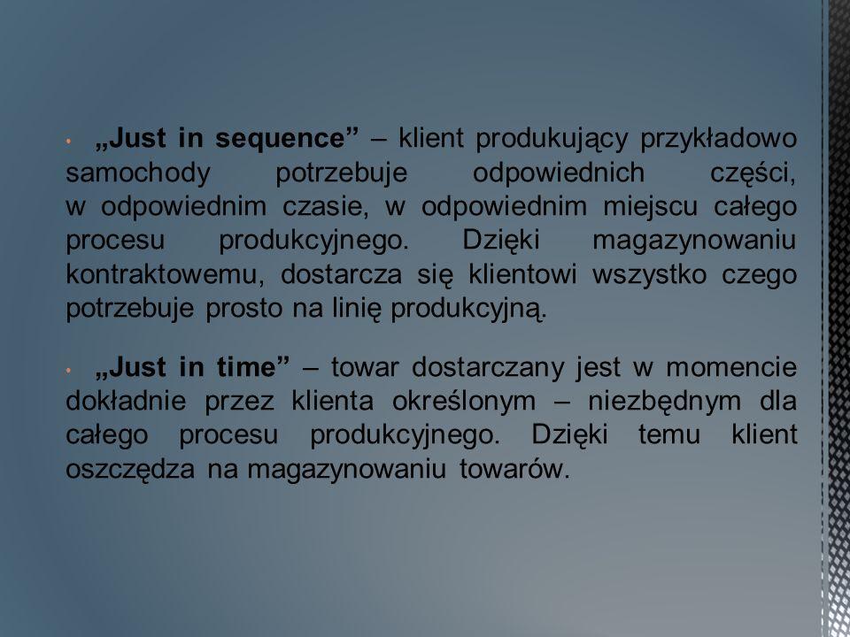 """""""Just in sequence – klient produkujący przykładowo samochody potrzebuje odpowiednich części, w odpowiednim czasie, w odpowiednim miejscu całego procesu produkcyjnego. Dzięki magazynowaniu kontraktowemu, dostarcza się klientowi wszystko czego potrzebuje prosto na linię produkcyjną."""