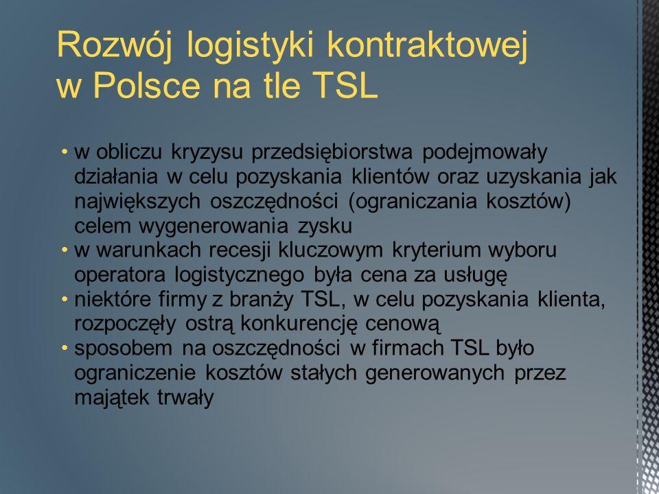 Rozwój logistyki kontraktowej w Polsce na tle TSL