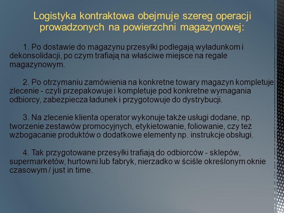 Logistyka kontraktowa obejmuje szereg operacji prowadzonych na powierzchni magazynowej: